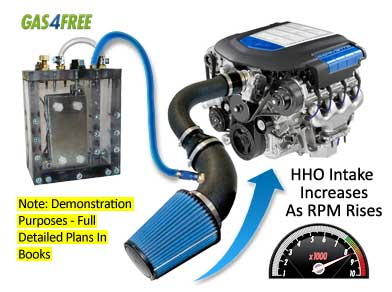 simple water fuel hho kit